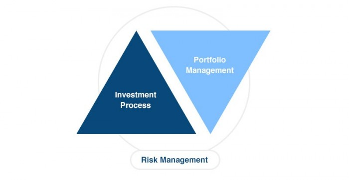 fund-management